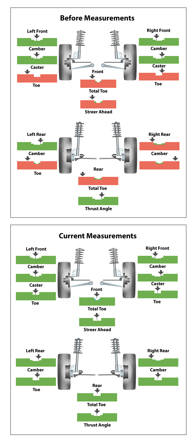 How Much Is An Alignment >> Four Wheel Alignment Cost How Much Does Wheel Alignment Cost